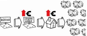boom-inmobiliario